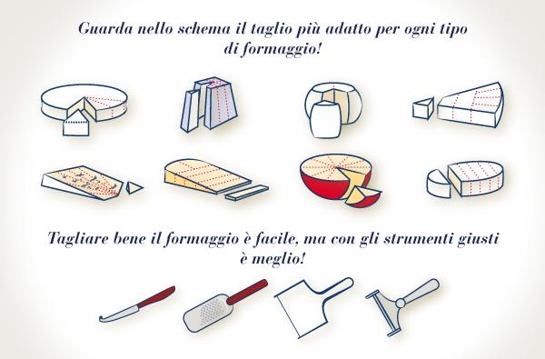 Il Giusto Taglio dei Formaggi Siciliani